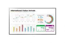 buy Professional Displays - LG Monitor LED PROFESSIONAL 75´´ UHD 4K 350CD