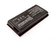 Comprar Baterias para Asus - Bateria ASUS F5 Serie, F5C, F5GL, F5M, F5N, F5R, F5RI, F5SL,